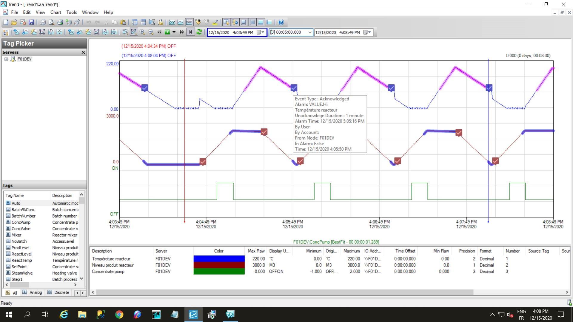 Contextualisation des situations d'alarmes et événements directement sur le tracé des courbes dans l'application de bureau Trend.