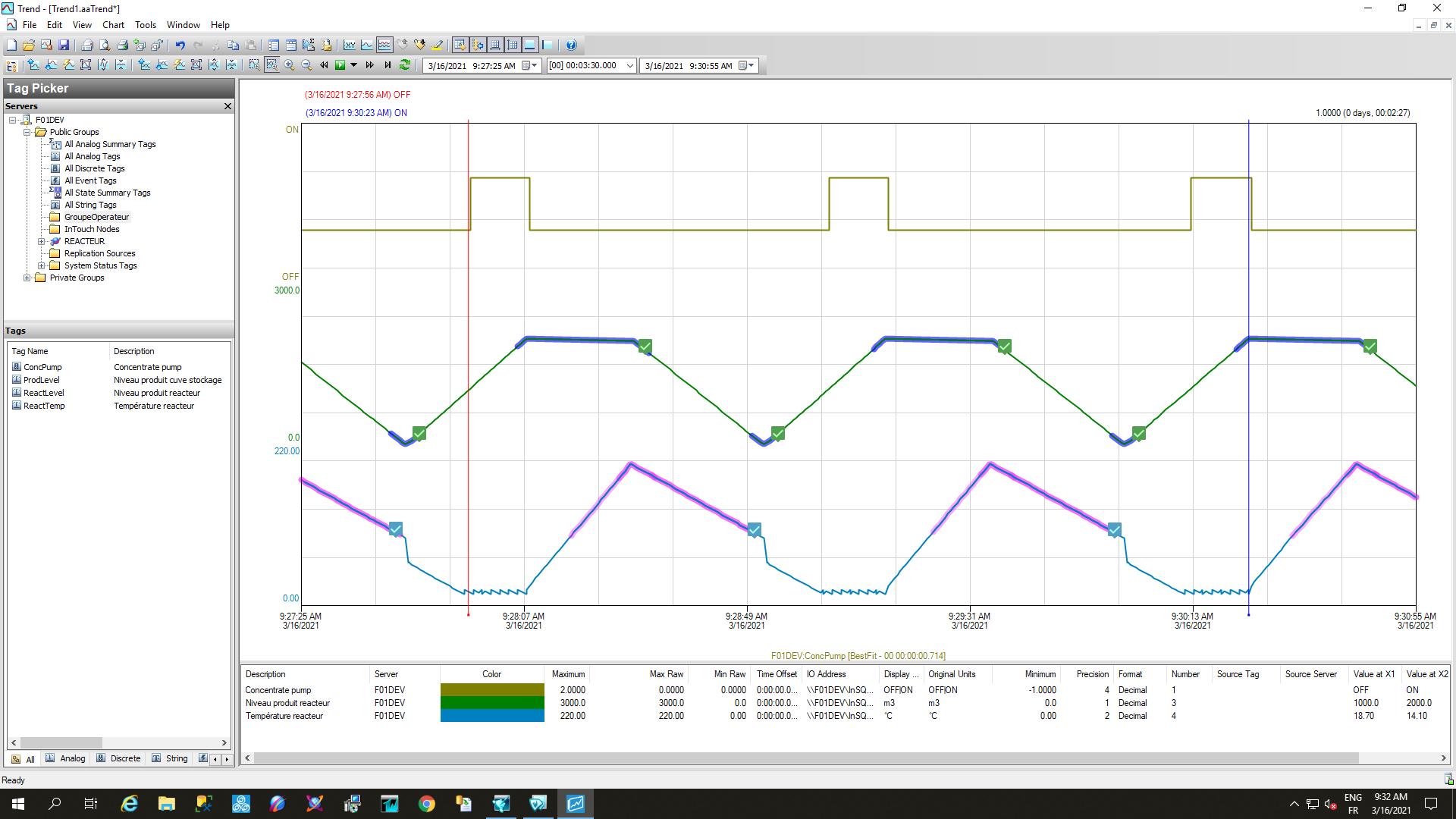 Tracé de courbes multi paramètres avec contextualisation des situations d'alarmes et d'acquittements